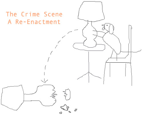 The Crime Scene Sketch