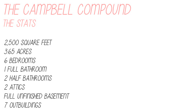 The Campbell Compound Stats