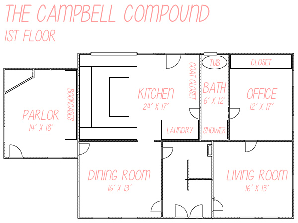 Whole House Master Renovation Plan For The Campbell Compound